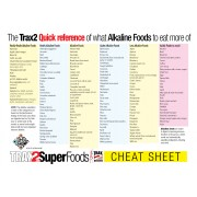 Free Alkaline Foods Cheat Sheet