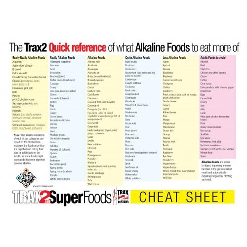 Free Alkaline Foods Cheat Sheet